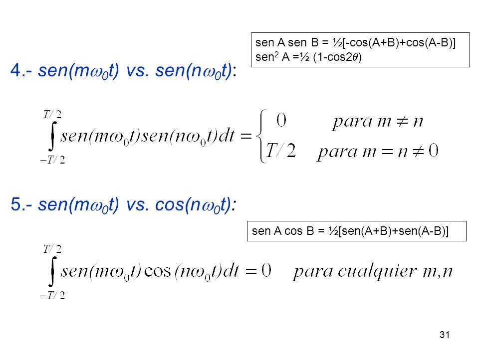 30 2.- f(t) = 1 vs.sen(m 0 t): 3.- cos(m 0 t) vs.