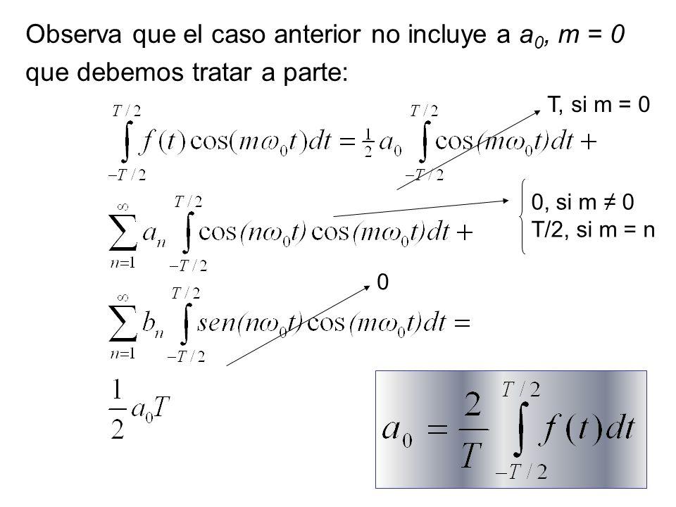 33 Multiplicando ambos miembros de la igualdad por cos(m 0 t) e integrando de –T/2 a T/2, obtenemos: 0 0, si m 0 T/2, si m = n