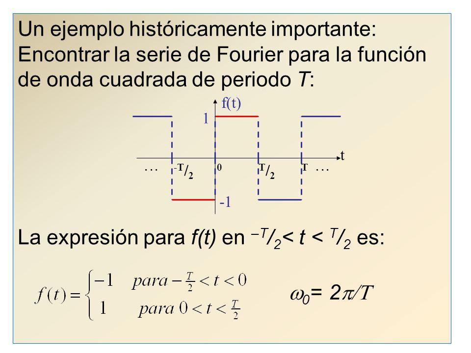 35 Similarmente, multiplicando por sen(m 0 t) e integrando de –T/2 a T/2, obtenemos: 0 0 0, si m 0 T/2, si m = n