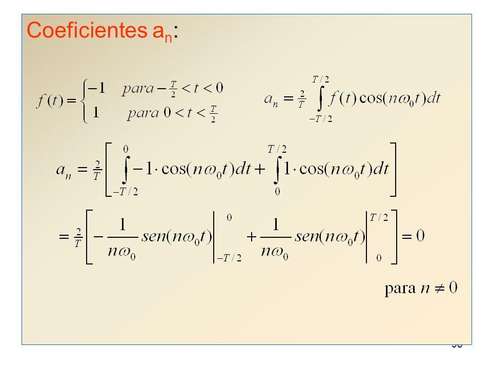 37 Coeficiente a 0 :
