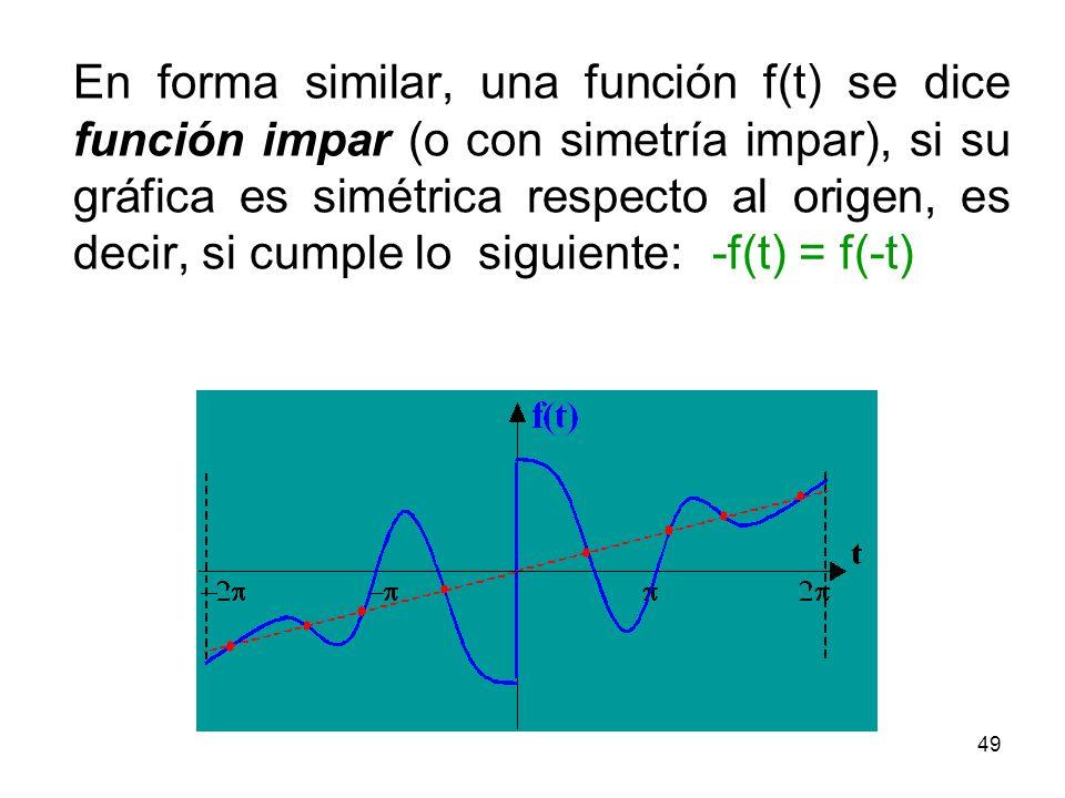 48 Funciones Pares e Impares Una función (periódica o no) se dice función par (o con simetría par) si su gráfica es simétrica respecto al eje vertical, es decir, la función f(t) es par si f(t) = f(-t)