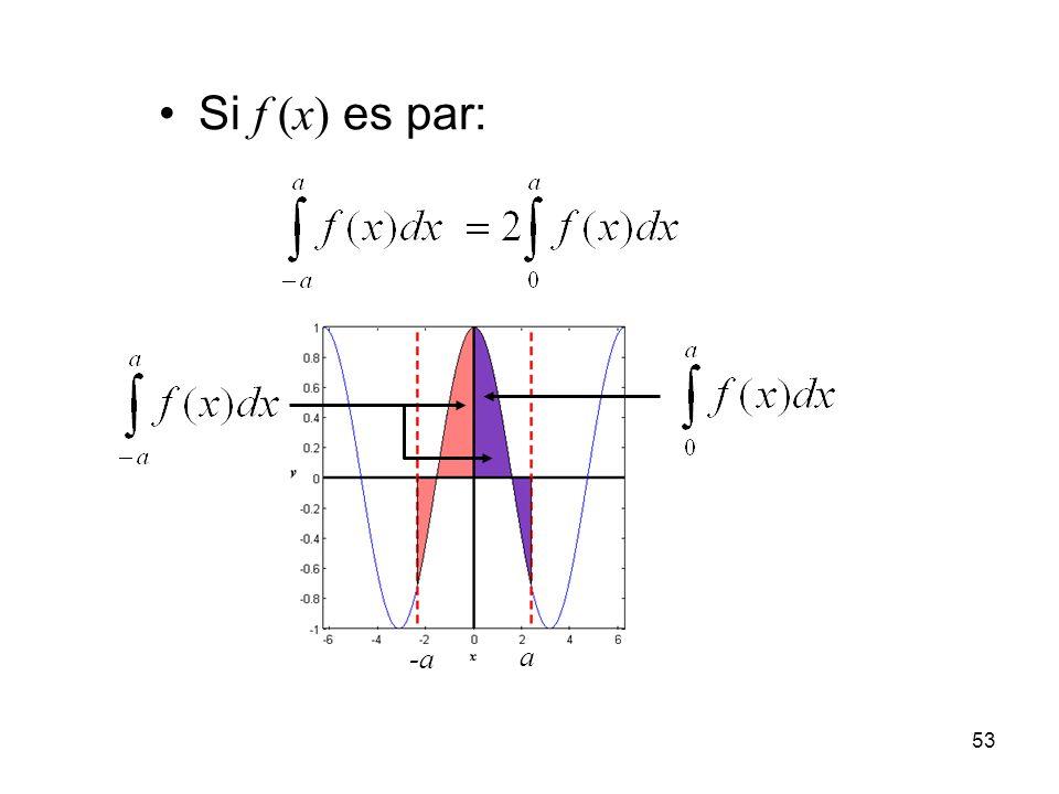 52 Ejemplo: De acuerdo al ejemplo anterior, todas las funciones siguientes son pares: h(t) = sen (1+t 2 ) h(t) = exp(1+t 2 ) + 5/ (1+t 2 ) h(t) = cos (2+t 2 ) + 1 h(t) = (10+t 2 ) - (1+t 2 ) 1/2 etc...