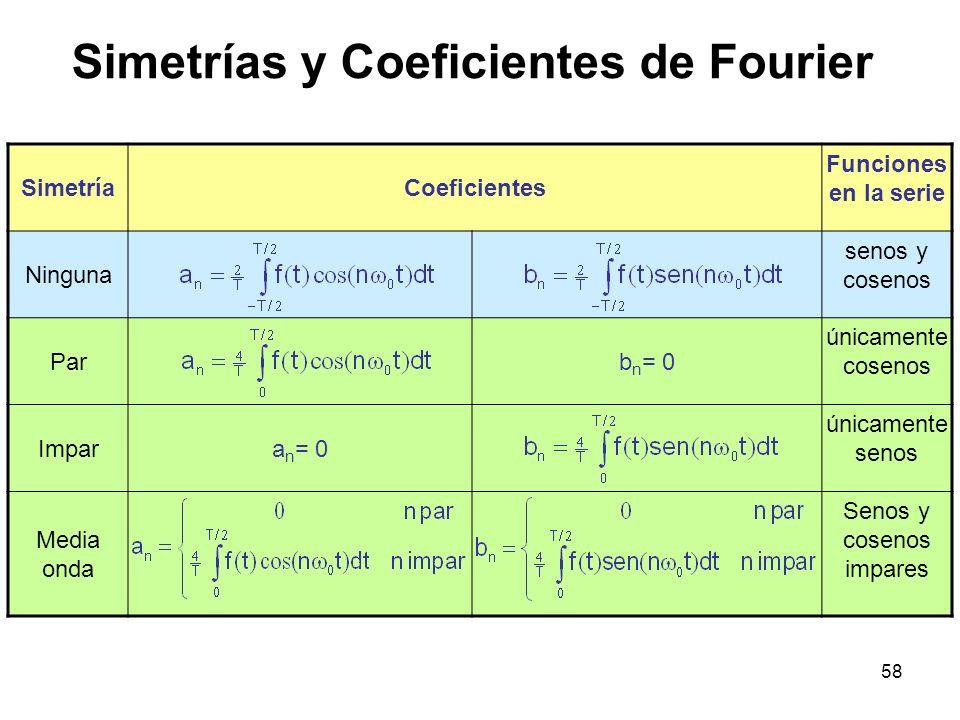57 Simetría de media onda Una función periodica de periodo T se dice simétrica de media onda, si cumple la propiedad Es decir, si en su gráfica las partes negativas son un reflejo de las positivas pero desplazadas medio periodo: f(t) t