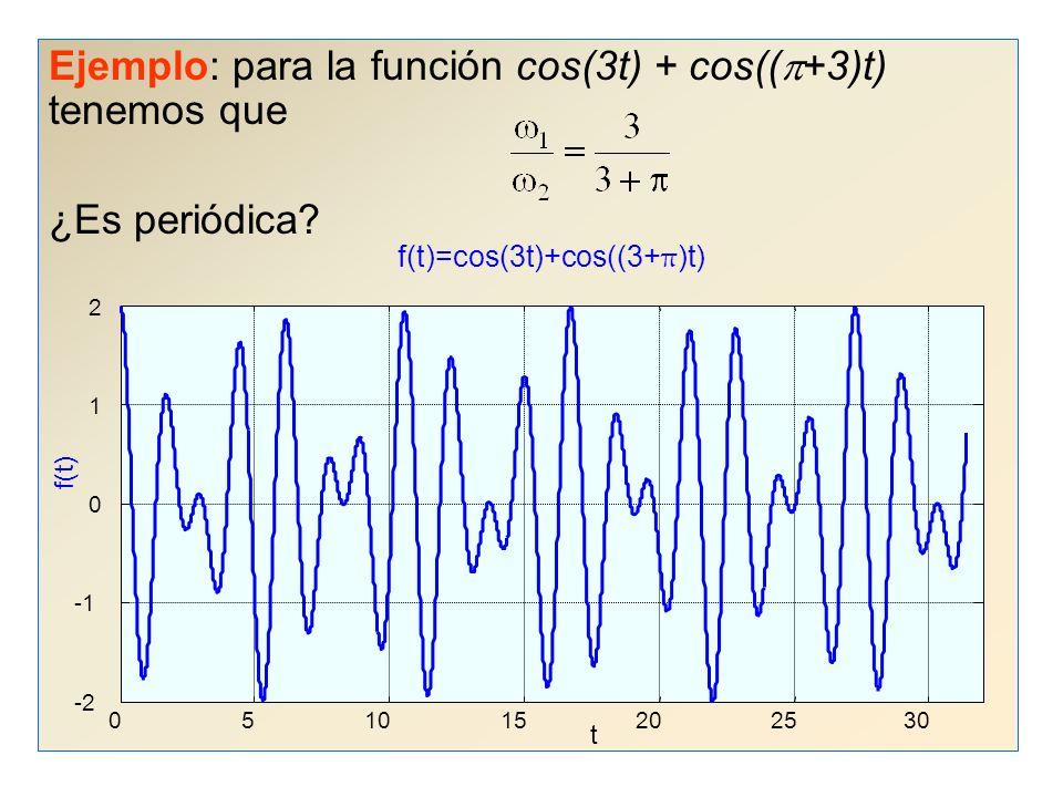 27 Ejemplo: las funciones t y t 2 son ortogonales en el intervalo –1 < t < 1, ya que: Ejemplo: Las funciones sen t y cos t son ortogonales en el intervalo – < t <, ya que ¿Falta algo para demostrar en ambos casos la ortogonalidad?
