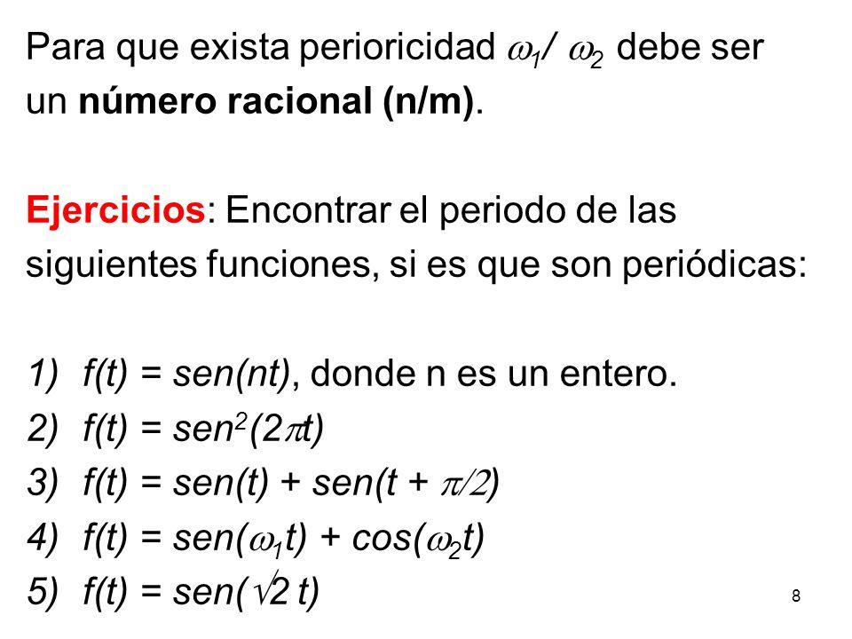 58 Simetrías y Coeficientes de Fourier SimetríaCoeficientes Funciones en la serie Ninguna senos y cosenos Parb n = 0 únicamente cosenos Impara n = 0 únicamente senos Media onda Senos y cosenos impares