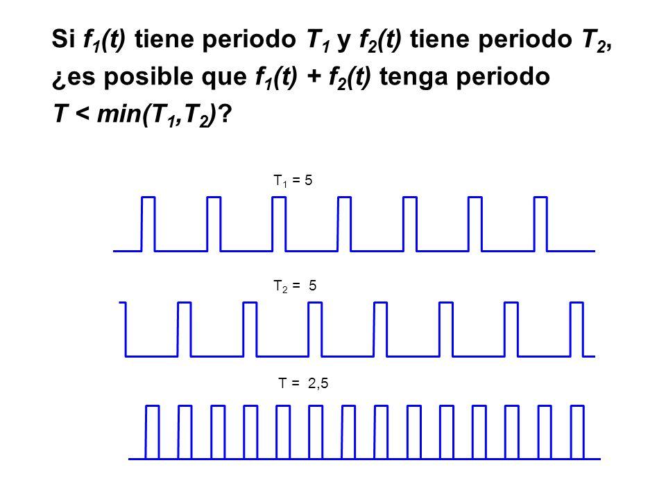 59 Ejercicio: demostrar que la serie de Fourier para con periodo T = 2π (frecuencia fundamental 0 = 1) y un número real no entero, es: