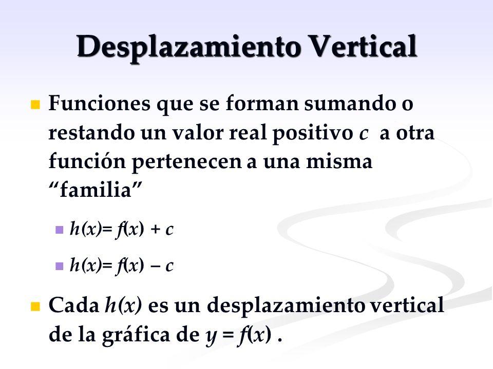 Desplazamiento Vertical Funciones que se forman sumando o restando un valor real positivo c a otra función pertenecen a una misma familia h(x)= f(x) +