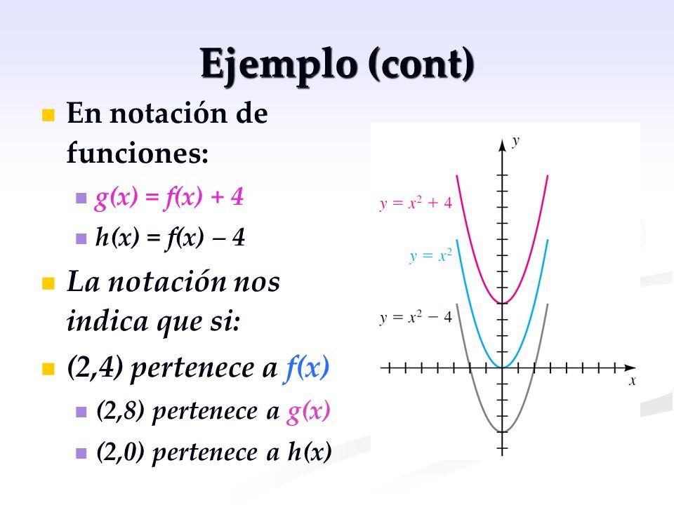 Ejemplo (cont) En notación de funciones: g(x) = f(x) + 4 h(x) = f(x) – 4 La notación nos indica que si: (2,4) pertenece a f(x) (2,8) pertenece a g(x)