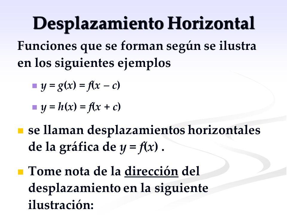Desplazamiento Horizontal Funciones que se forman según se ilustra en los siguientes ejemplos y = g(x) = f(x – c) y = h(x) = f(x + c) se llaman despla