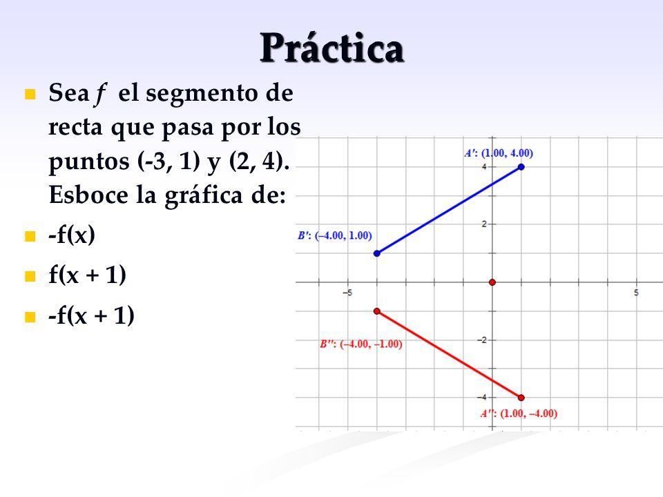 Práctica Sea f el segmento de recta que pasa por los puntos (-3, 1) y (2, 4). Esboce la gráfica de: -f(x) f(x + 1) -f(x + 1)