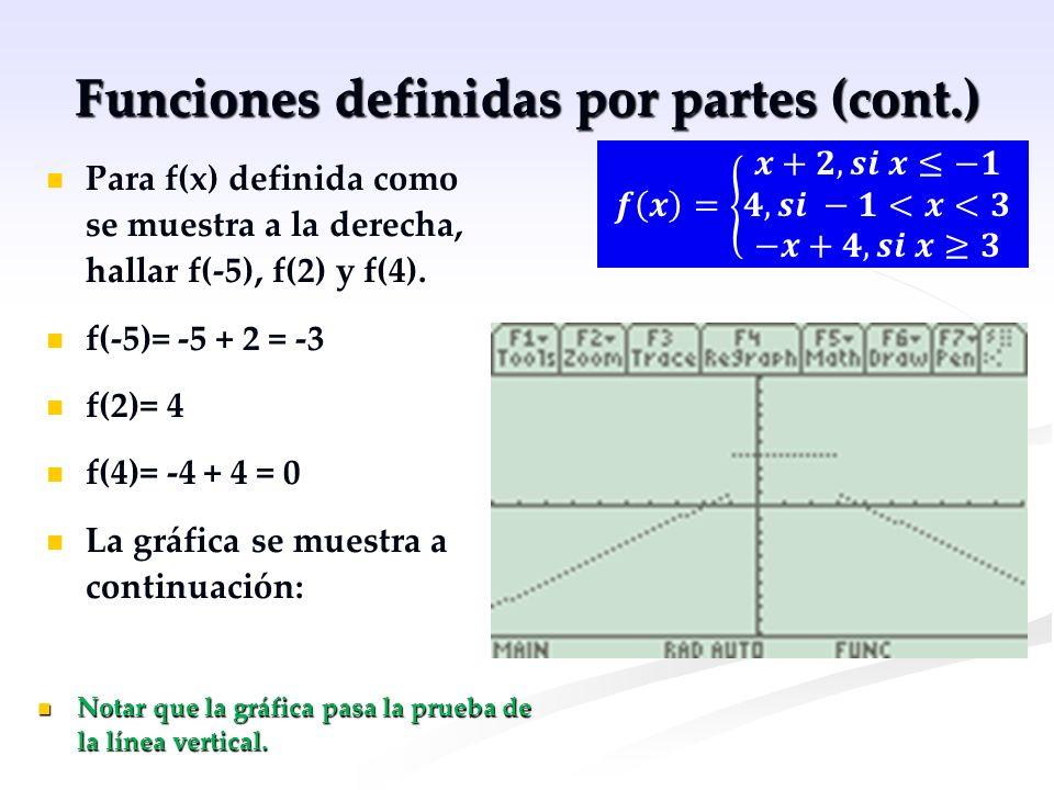 Funciones definidas por partes (cont.) Notar que la gráfica pasa la prueba de la línea vertical. Notar que la gráfica pasa la prueba de la línea verti