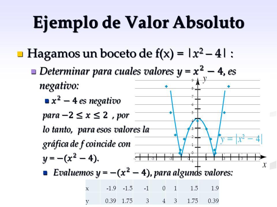 Funciones Pares e Impares Las funciones se clasifican como pares o impares dependiendo del tipo de simetría que reflejan sus gráficas.