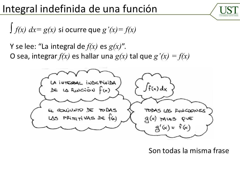 Integral indefinida de una función f(x) dx= g(x) si ocurre que g(x)= f(x) Y se lee: La integral de f(x) es g(x). O sea, integrar f(x) es hallar una g(