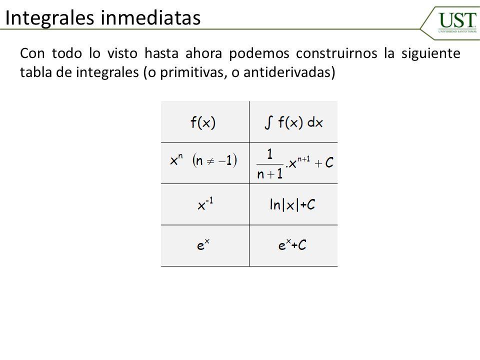 Integrales inmediatas Con todo lo visto hasta ahora podemos construirnos la siguiente tabla de integrales (o primitivas, o antiderivadas)