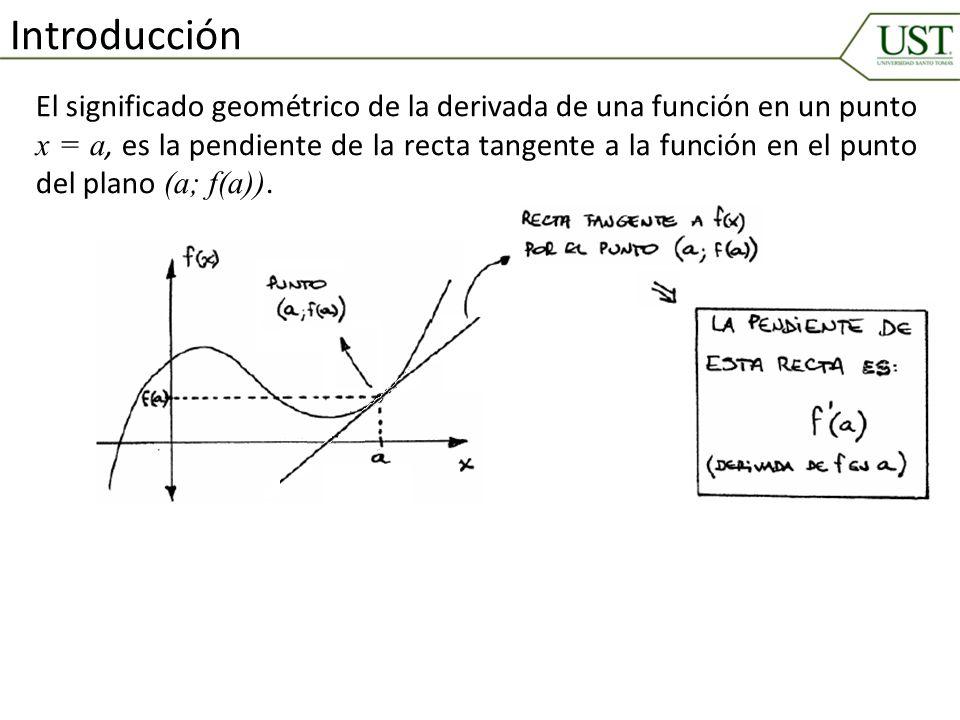 El significado geométrico de la derivada de una función en un punto x = a, es la pendiente de la recta tangente a la función en el punto del plano (a;