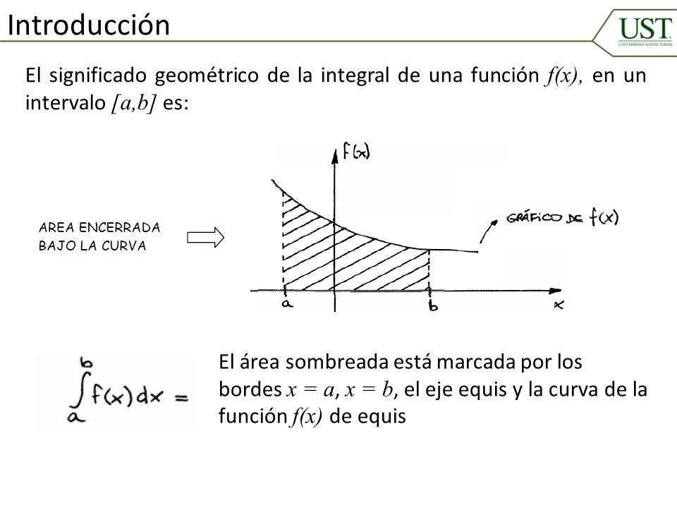 El área sombreada está marcada por los bordes x = a, x = b, el eje equis y la curva de la función f(x) de equis Introducción El significado geométrico