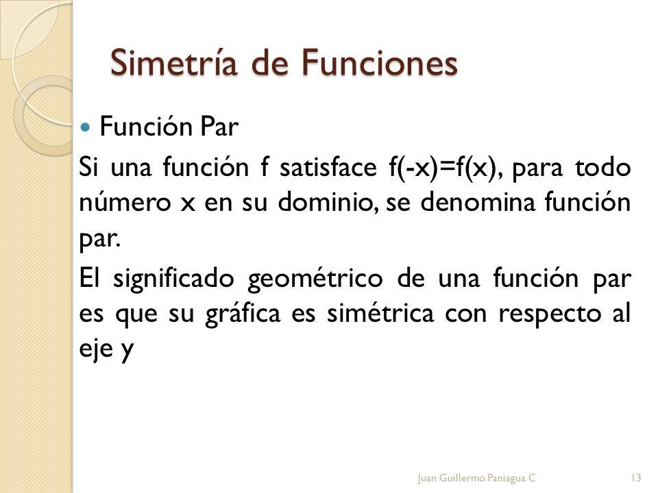 Simetría de Funciones Función Par Si una función f satisface f(-x)=f(x), para todo número x en su dominio, se denomina función par. El significado geo
