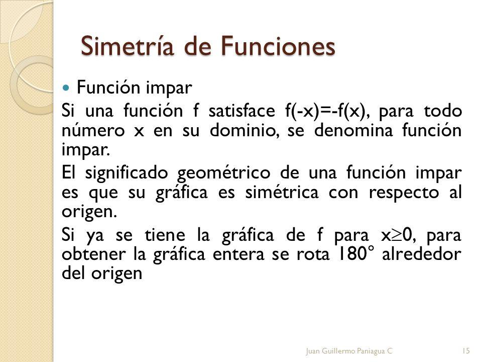 Simetría de Funciones Función impar Si una función f satisface f(-x)=-f(x), para todo número x en su dominio, se denomina función impar. El significad