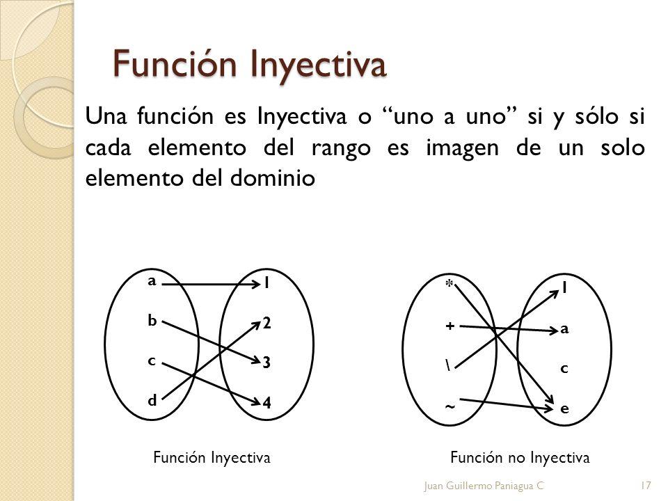 Función Inyectiva Una función es Inyectiva o uno a uno si y sólo si cada elemento del rango es imagen de un solo elemento del dominio *+\~*+\~ 1ace1ac