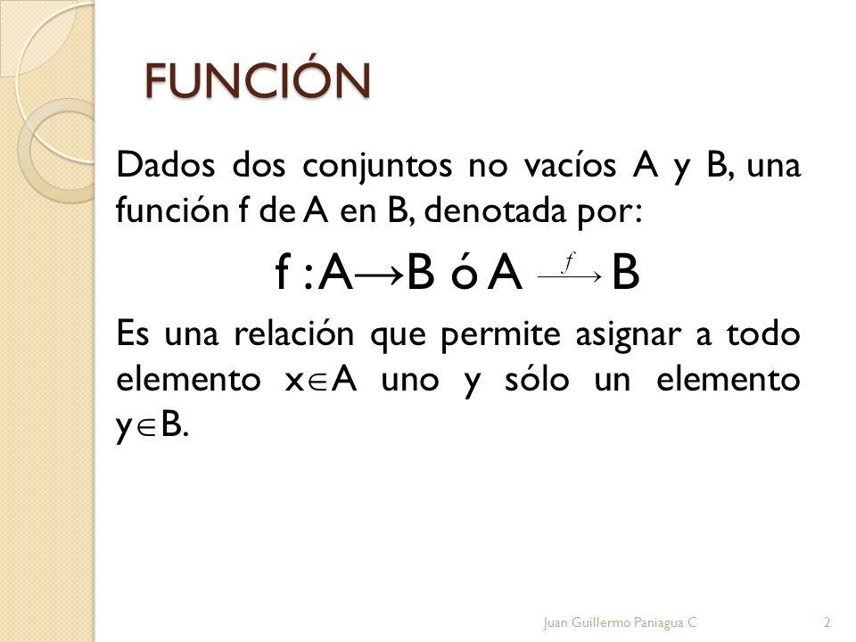 FUNCIÓN Dados dos conjuntos no vacíos A y B, una función f de A en B, denotada por: f : A B ó A B Es una relación que permite asignar a todo elemento