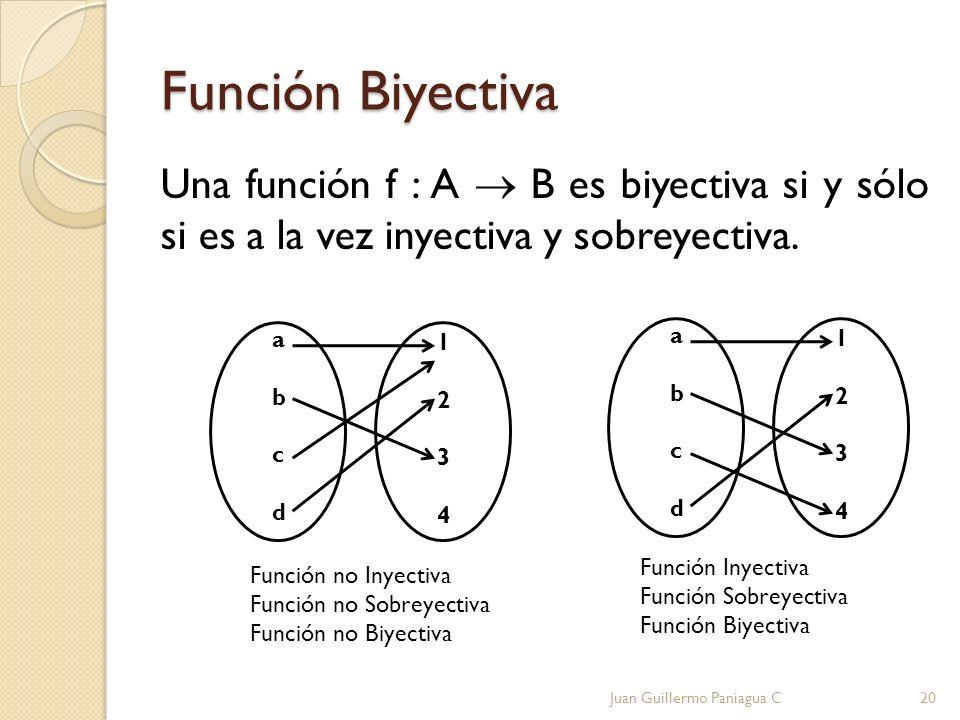 Función Biyectiva Una función f : A B es biyectiva si y sólo si es a la vez inyectiva y sobreyectiva. abcdabcd 12341234 abcdabcd 12341234 Función no I