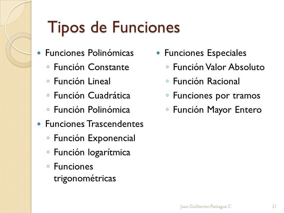 Tipos de Funciones Funciones Polinómicas Función Constante Función Lineal Función Cuadrática Función Polinómica Funciones Trascendentes Función Expone