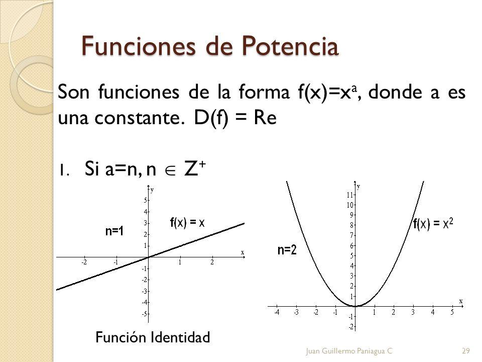 Funciones de Potencia Son funciones de la forma f(x)=x a, donde a es una constante. D(f) = Re 1. Si a=n, n Z + Juan Guillermo Paniagua C29 Función Ide