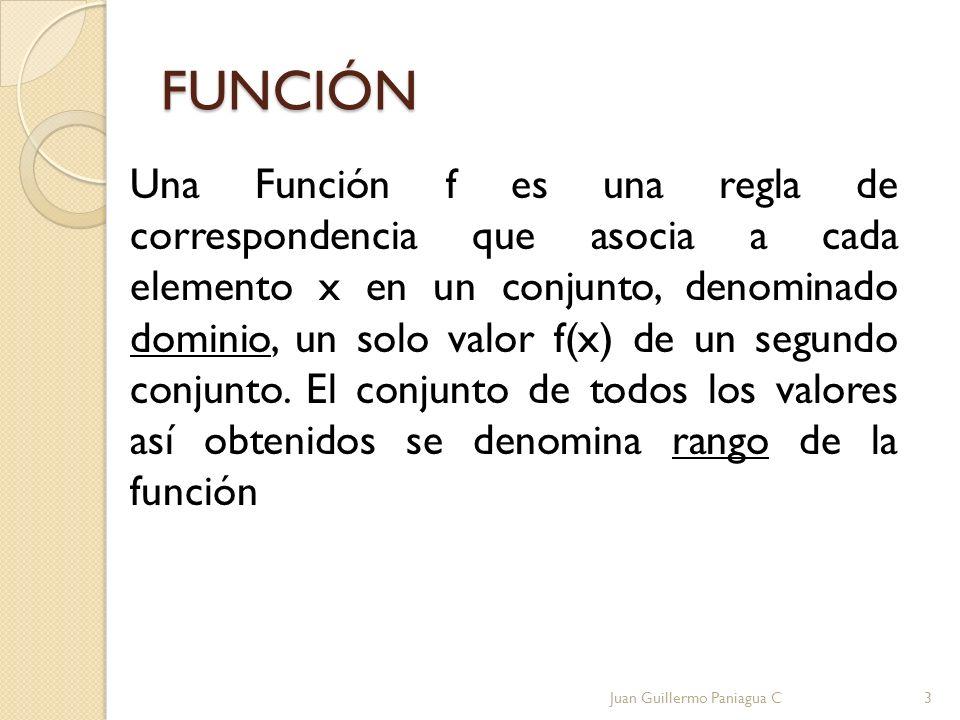 FUNCIÓN Una Función f es una regla de correspondencia que asocia a cada elemento x en un conjunto, denominado dominio, un solo valor f(x) de un segund