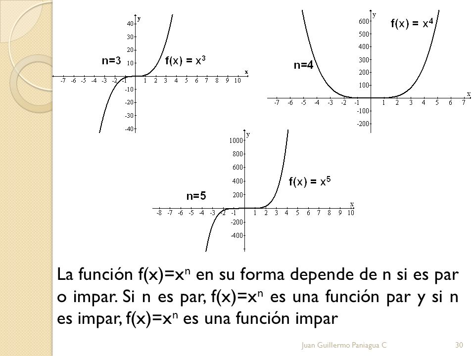 Juan Guillermo Paniagua C30 La función f(x)=x n en su forma depende de n si es par o impar. Si n es par, f(x)=x n es una función par y si n es impar,