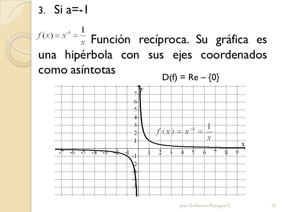 3. Si a=-1 Función recíproca. Su gráfica es una hipérbola con sus ejes coordenados como asíntotas Juan Guillermo Paniagua C32 D(f) = Re – {0}