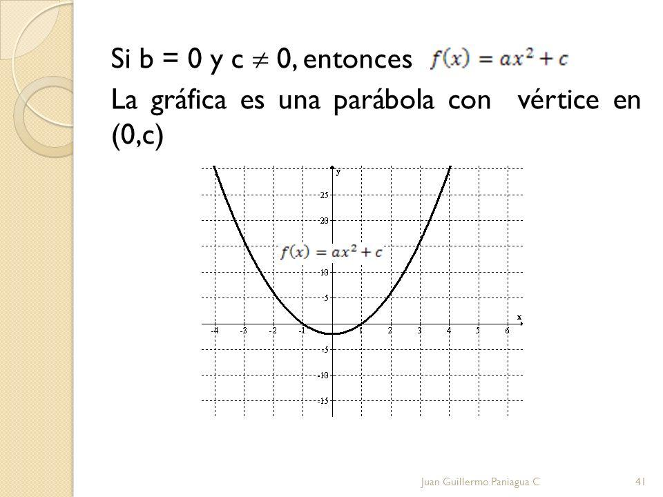 Si b = 0 y c 0, entonces La gráfica es una parábola con vértice en (0,c) Juan Guillermo Paniagua C41