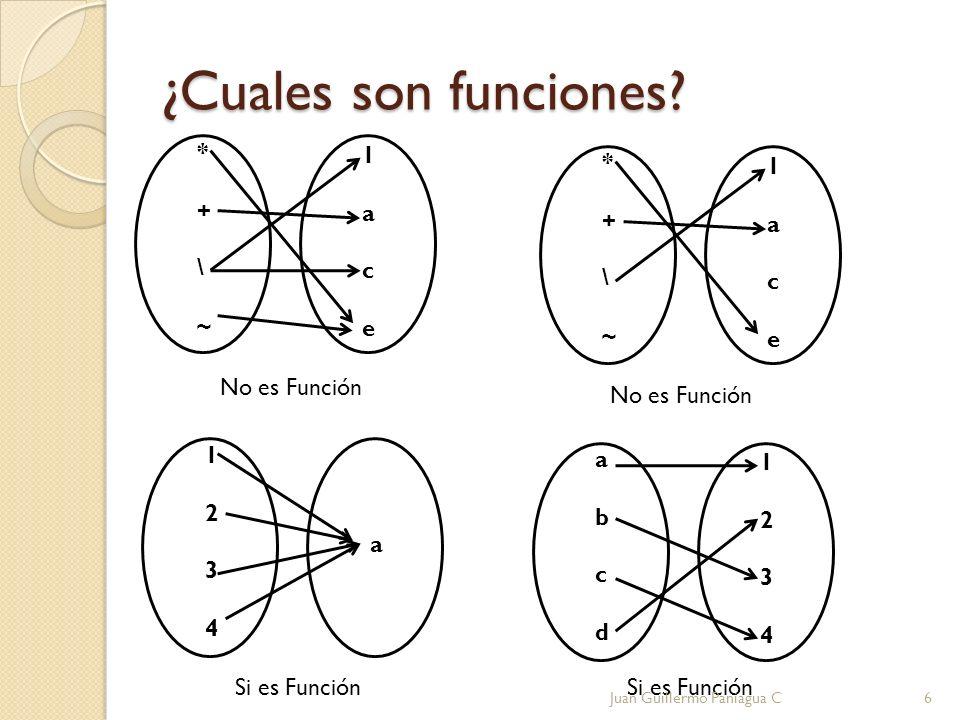 ¿Cuales son funciones? *+\~*+\~ 1ace1ace *+\~*+\~ 1ace1ace 12341234 a abcdabcd 12341234 No es Función Si es Función Juan Guillermo Paniagua C6