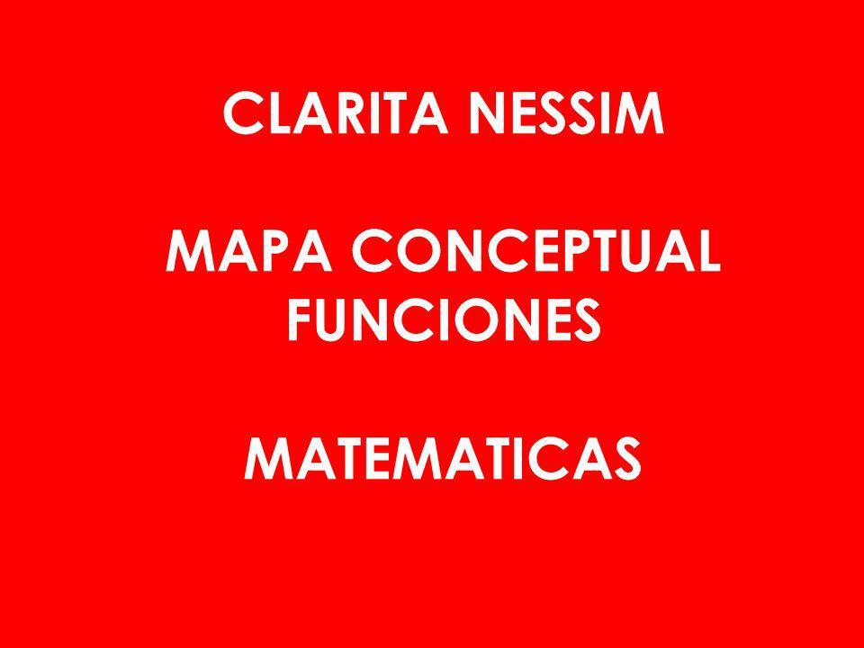 Ejemplo: y = x Elementos Punto de corte con x = 0 Punto de corte con y = 0 Conjunto de salida = Reales Conjunto de llegada = Reales Dominio = Reales Rango =Reales Pendiente = 1 FUNCIÓN IDÉNTICA Es una función lineal cuya expresión matemática viene dada por la ecuación: y = x A cada número del eje de abscisas le corresponde el mismo número en el eje de ordenadas, es decir, que las dos coordenadas de cada punto son idénticas.