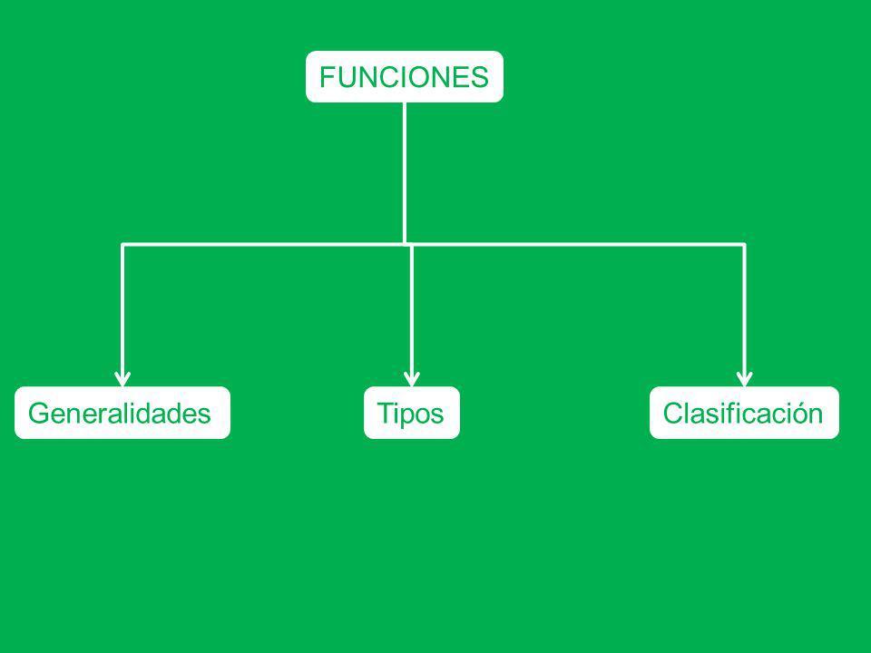 FUNCIONES GeneralidadesTiposClasificación