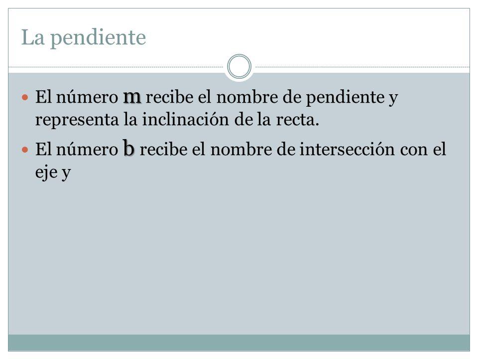 La pendiente m El número m recibe el nombre de pendiente y representa la inclinación de la recta. b El número b recibe el nombre de intersección con e