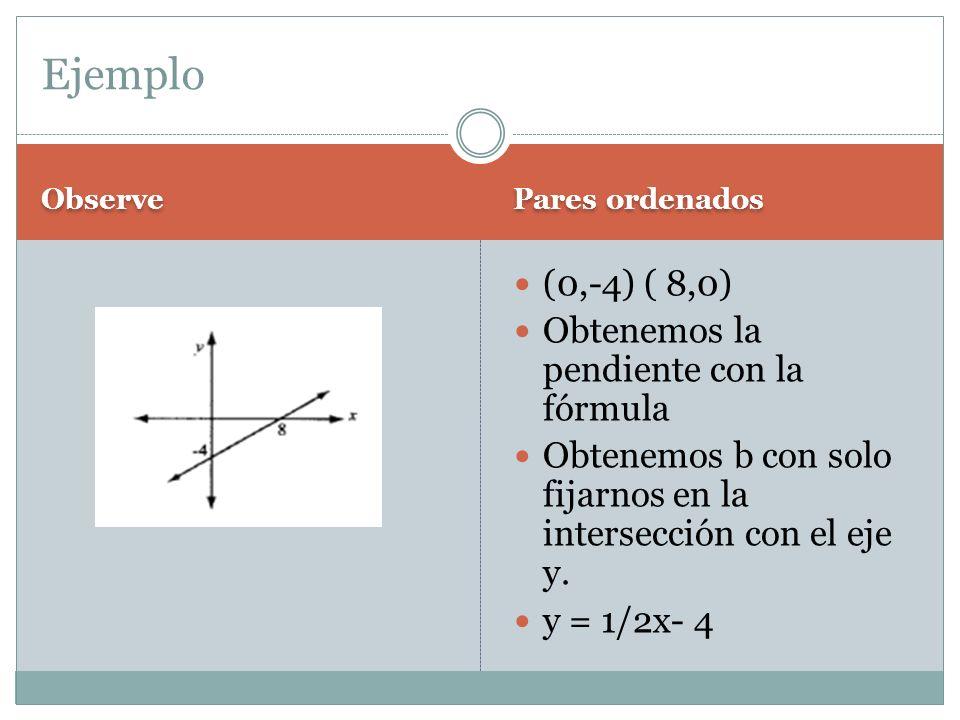 Observe Pares ordenados (0,-4) ( 8,0) Obtenemos la pendiente con la fórmula Obtenemos b con solo fijarnos en la intersección con el eje y. y = 1/2x- 4