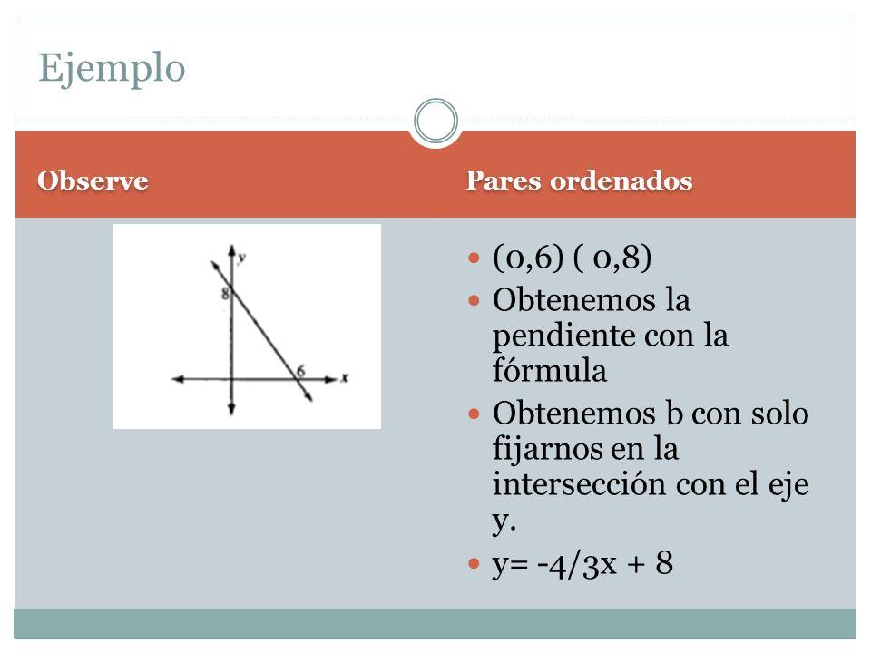 Observe Pares ordenados (0,6) ( 0,8) Obtenemos la pendiente con la fórmula Obtenemos b con solo fijarnos en la intersección con el eje y. y= -4/3x + 8