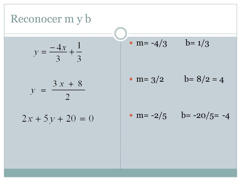 Reconocer m y b m= -4/3 b= 1/3 m= 3/2 b= 8/2 = 4 m= -2/5 b= -20/5= -4