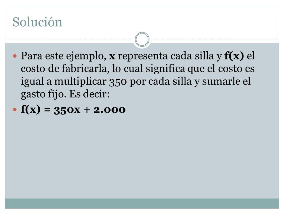 Solución Para este ejemplo, x representa cada silla y f(x) el costo de fabricarla, lo cual significa que el costo es igual a multiplicar 350 por cada