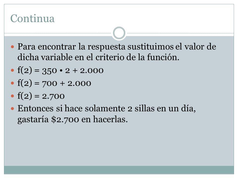 Continua Para encontrar la respuesta sustituimos el valor de dicha variable en el criterio de la función. f(2) = 350 2 + 2.000 f(2) = 700 + 2.000 f(2)