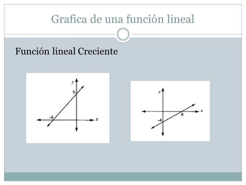 Grafica de una función lineal Función lineal decreciente