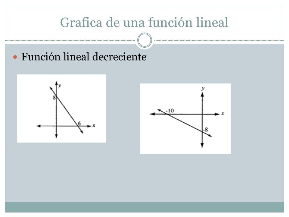 Intersección con el eje y La intersección con el eje y es el término b La respuesta se escribe como un par ordenado ( x, y)