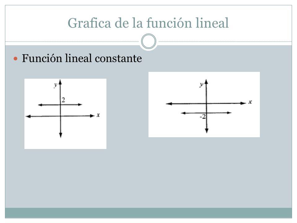 Grafica de la función lineal Función lineal constante