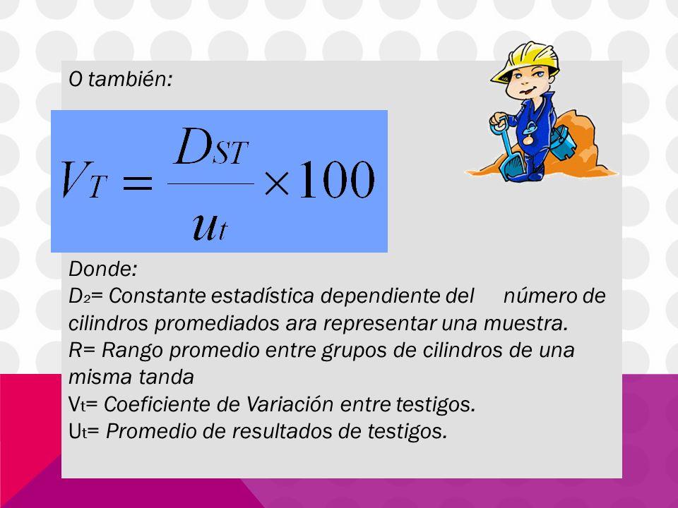 O también: Donde: D 2 = Constante estadística dependiente del número de cilindros promediados ara representar una muestra. R= Rango promedio entre gru