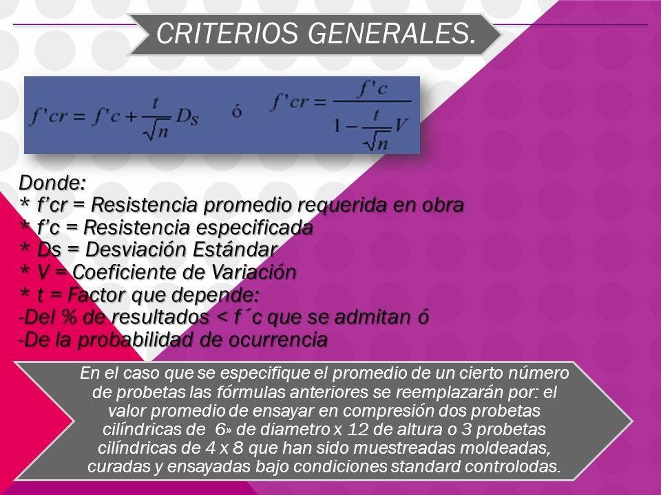 RESITENCIA CARACTERISTICA El concreto como material estructural se diseña para que tenga una determinada resistencia.