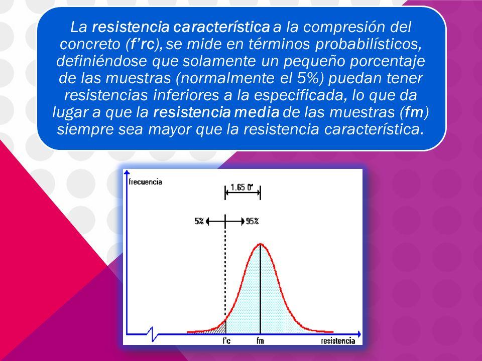 Si se asume una distribución normalizada (campana de Gauss) de los ensayos de rotura de cilindros de concreto, la resistencia característica puede calcularse a partir de la resistencia media y la desviación estándar (s ), mediante la siguiente expresión: frc = fm – 1.65s La resistencia a la compresión de concretos normales (210 – 280 Kg/cm 2 ) y de mediana resistencia (350-420 Kg/cm 2 ) está dominada por la relación agua/cemento (a menor relación agua/cemento mayor resistencia) y por el nivel de compactación (a mayor compactación mayor resistencia), pero también son factores importantes la cantidad de cemento (a mayor cantidad de cemento mayor resistencia) y la granulometría de los agregados (mejores granulometrías dan lugar a mayores resistencias).