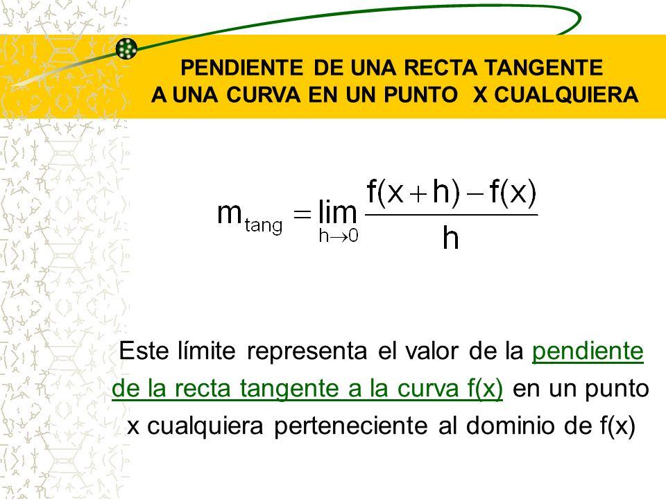 Este límite representa el valor de la pendiente de la recta tangente a la curva f(x) en el punto x=a PENDIENTE DE UNA RECTA TANGENTE A UNA CURVA EN UN