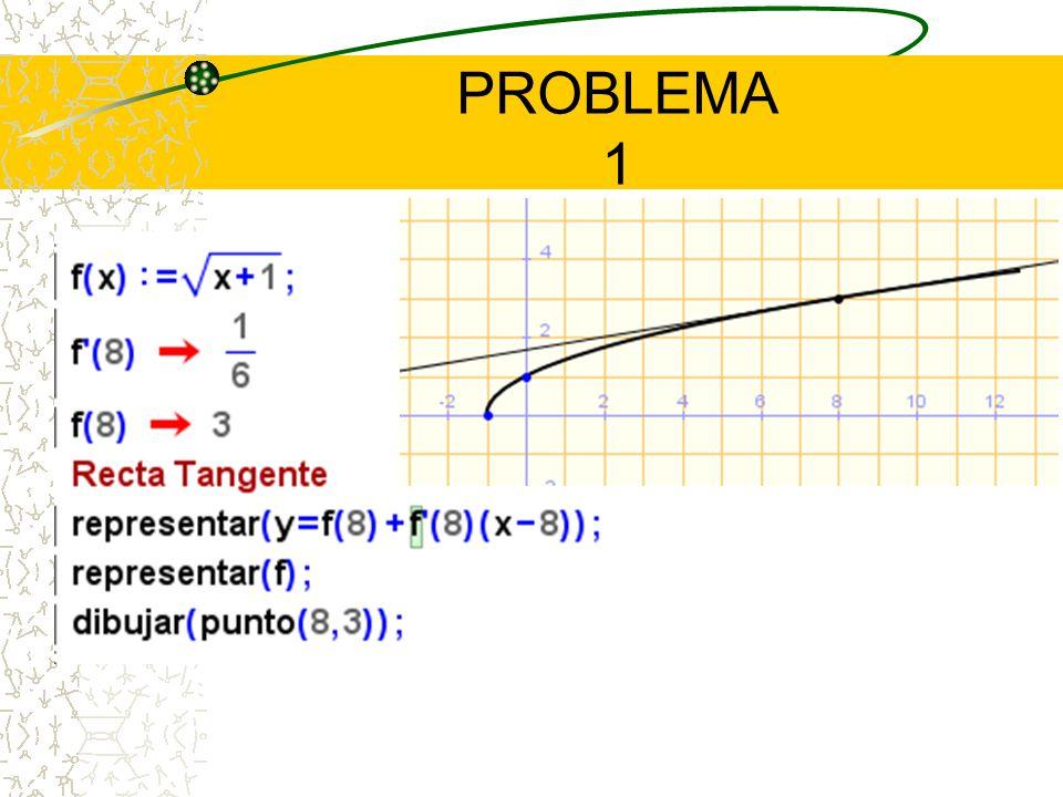 PROBLEMA 1 A) Encuentre la pendiente de la recta tangente a la curva f(x) dada en el punto x=8, y determina la ecuación de esta tangente