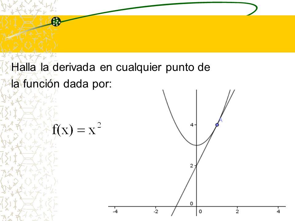 DEFINICIÓN DE DERIVADA f (5)= f (x)= PUNTO CONCRETO Ej: 5 PUNTO CUALQUIERA
