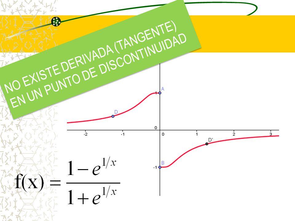 PROPOSICIÓN Ninguna función es derivable en los puntos picudos Puede tener dos tangentes (derivadas) + tangente a la derecha + tangente a la izquierda
